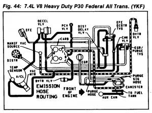 P30 454 Vacuum Schematic