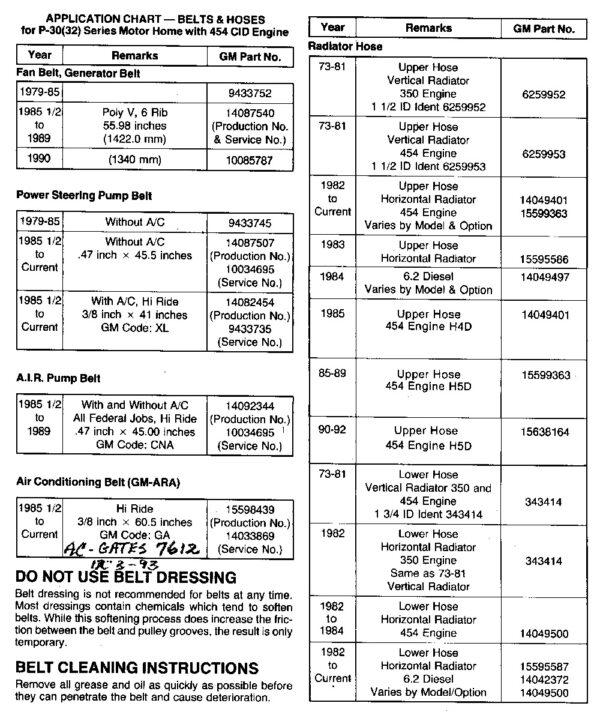 P30 Belts and Hose Information